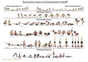 ashtanga_sequence