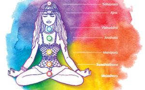 7 основных нергетических центров, 7 главных чакр