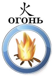 Элемент огонь в системе Цигун