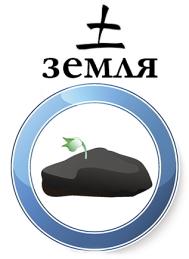Элемент земля