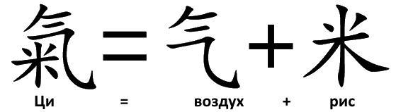 Иероглиф Ци значение